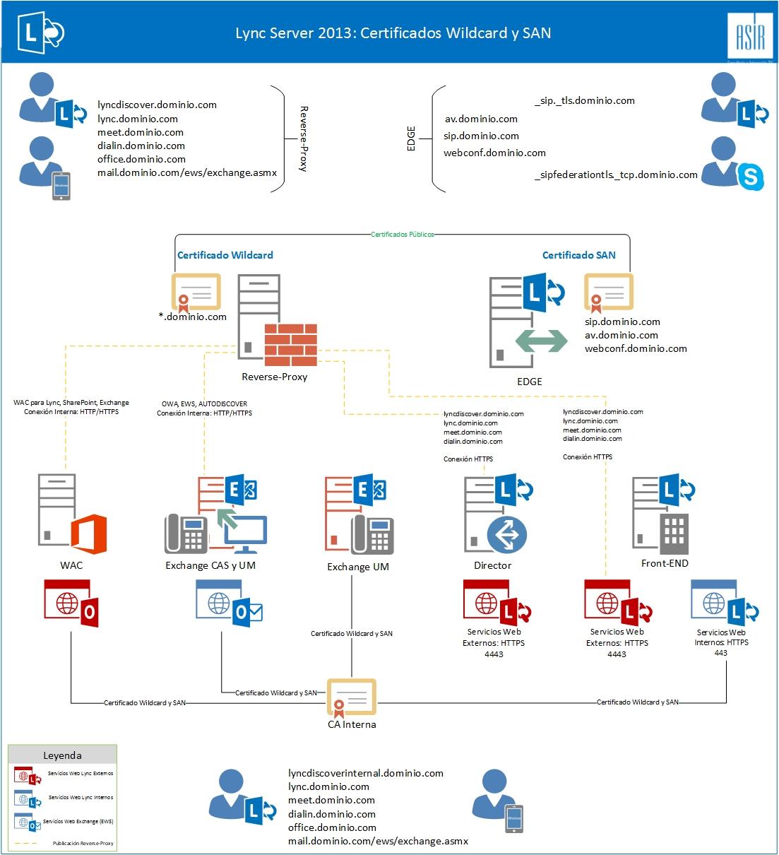 Certificado_Comodin_Compatibilidad.jpg