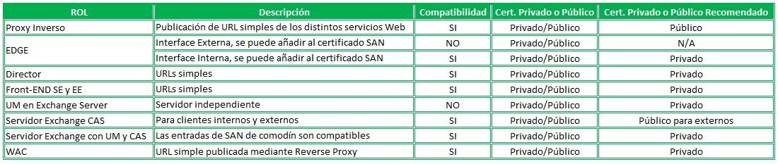 Certificado_Comodin_Compatibilidad_2.jpg