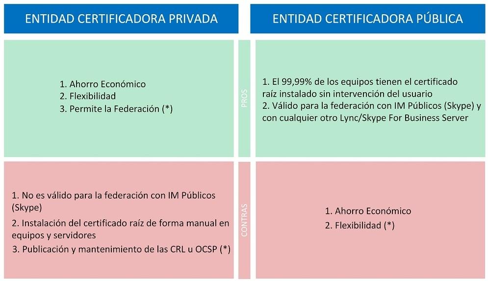 Certificados Lync-Skype_Final_1.jpg