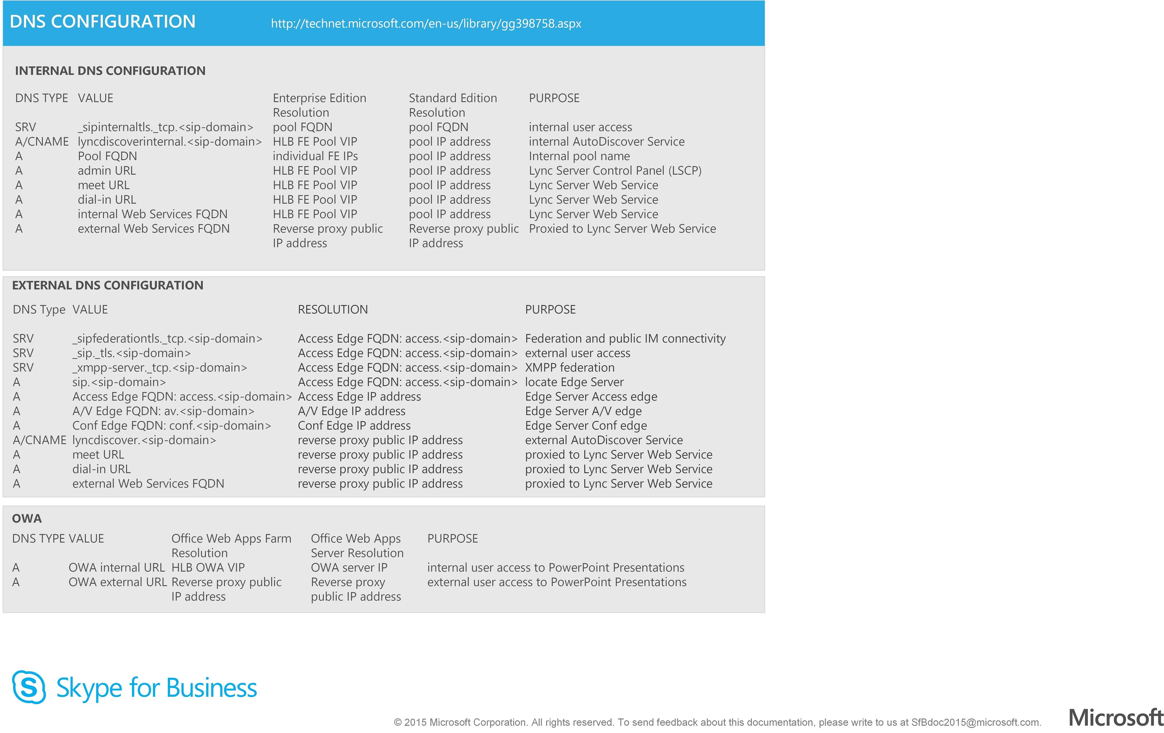 DNS_Skyype_For_Business.jpg