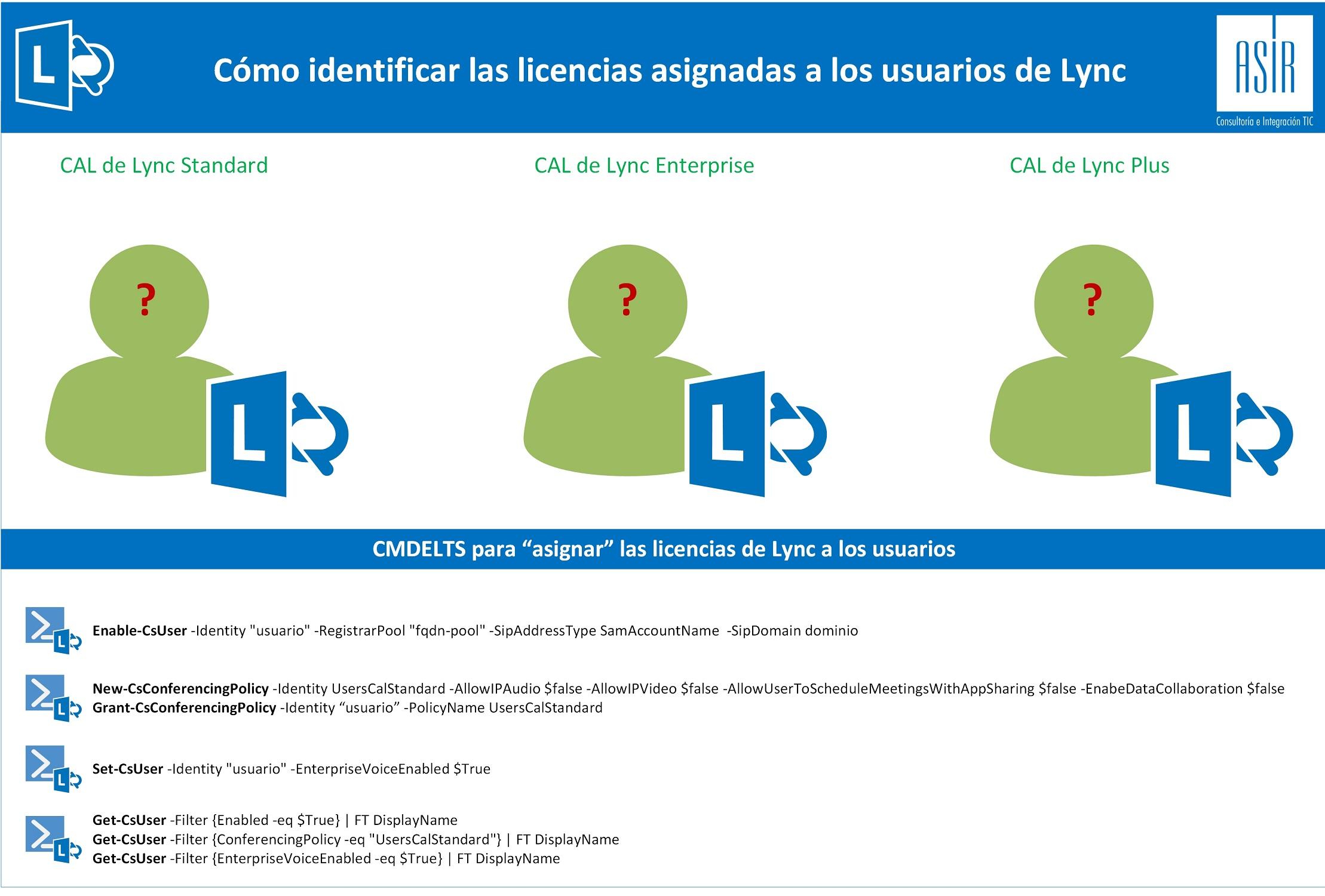 Licencias Lync.jpg
