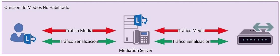 Lync ByMediaPass-2.jpg