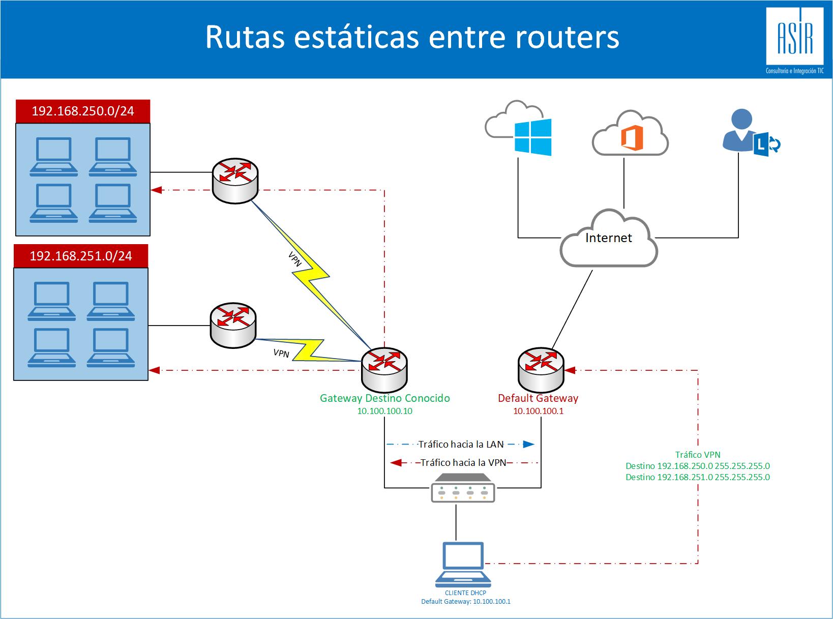 Rutas_Estaticas_DHCP_Router_1.png