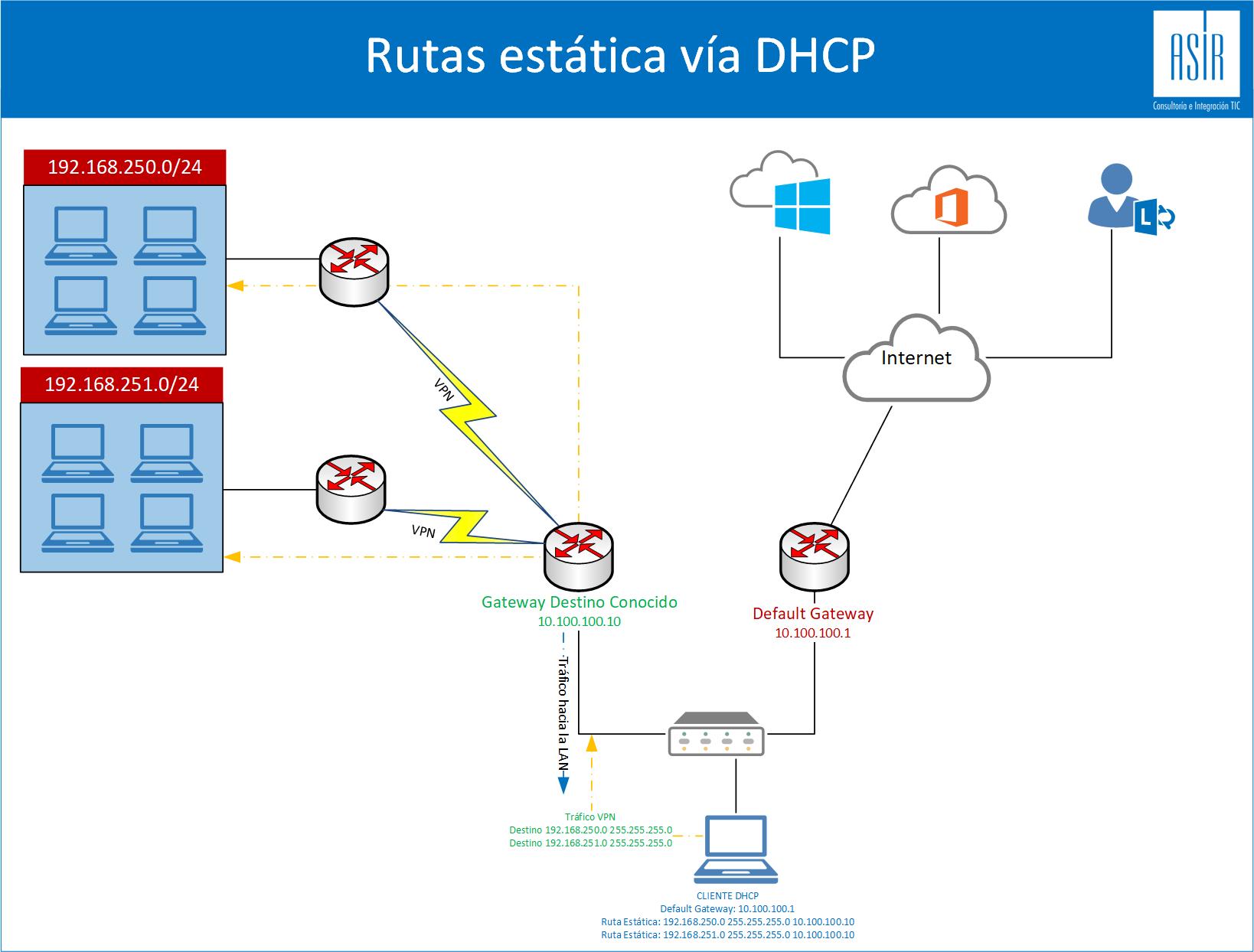 Rutas_Estaticas_DHCP_Router__2.png