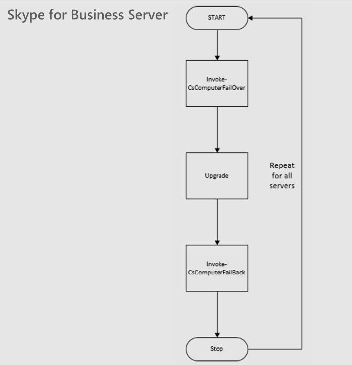 Upgrade CU1 SkypeFB_11.png
