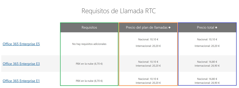 Cloud_PBX_SkypefB_Precio_Planes_Llamadas_RTC_00