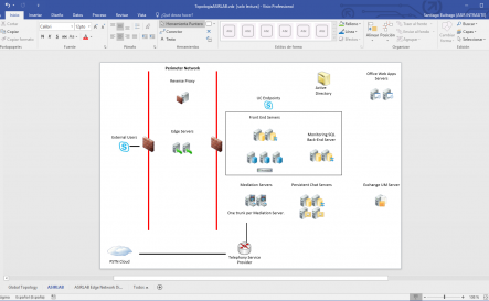 Skype for Business 2015 Planning Tool y más …